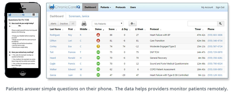 patients answer simple questions on their phone. The data displays in the provider's dashboard